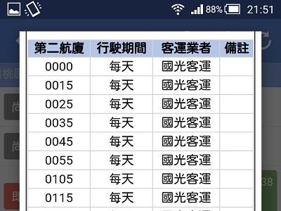 桃園国際空港から台北までバス時刻表