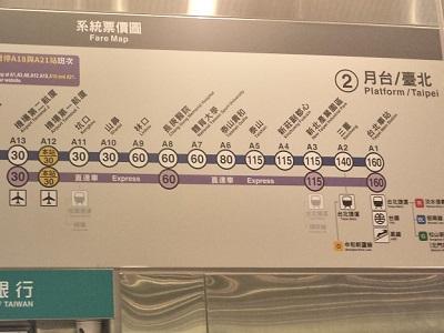 桃園空港から台北駅の料金