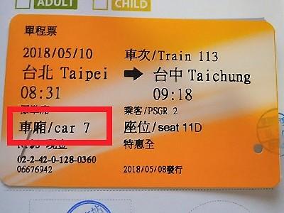 台湾新幹線の乗り方