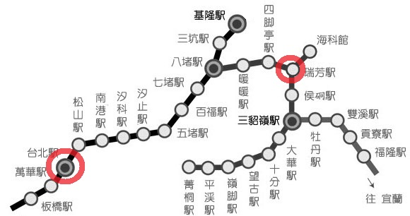 台北駅から瑞芳駅までの路線図