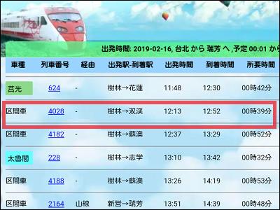 台北駅から瑞芳駅の時刻表