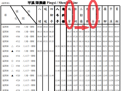 瑞芳駅から十分駅の時刻表