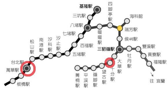 台北駅から十分駅までの路線図