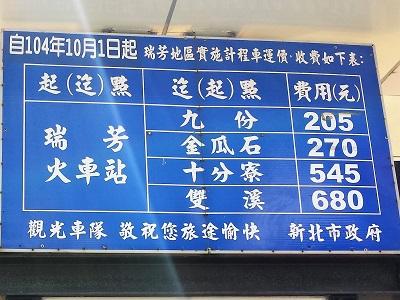 十分から九份までのタクシー料金