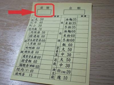金峰魯肉飯の注文方法