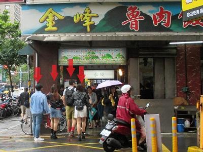金峰魯肉飯のランチの行列