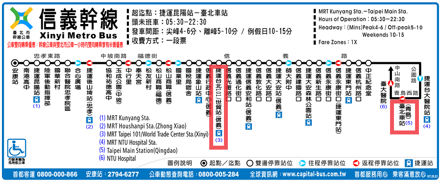 台北駅から台北101までの信義幹線の路線図